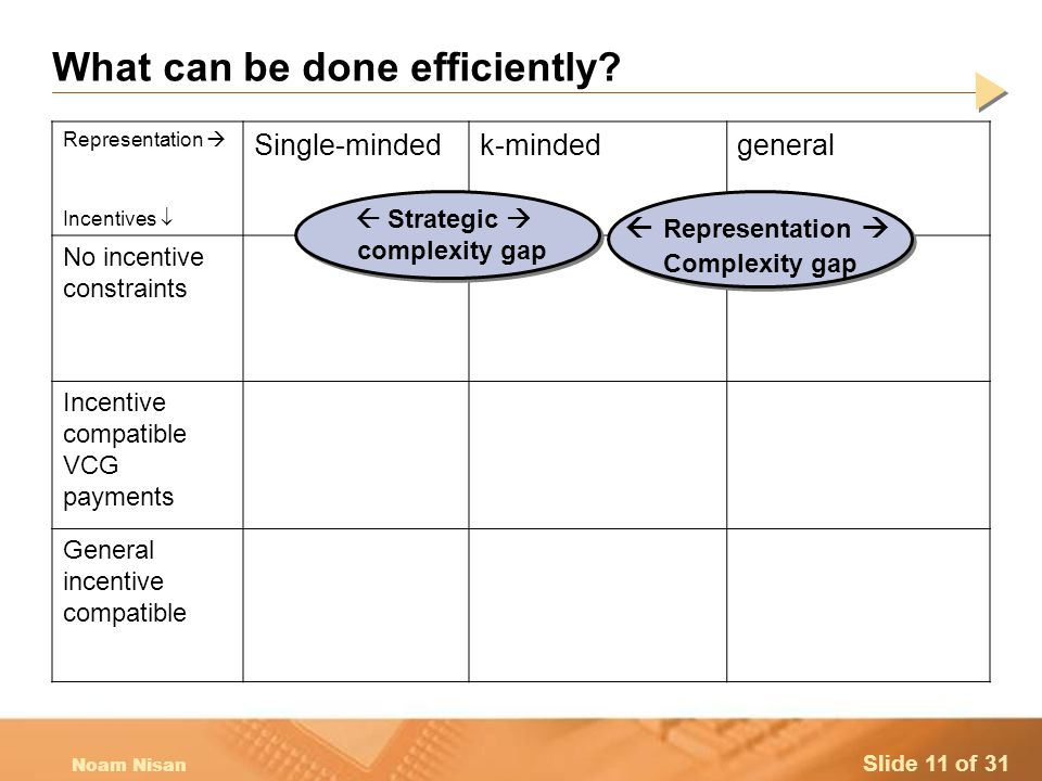 Slide 11 of 31 Noam Nisan What can be done efficiently.