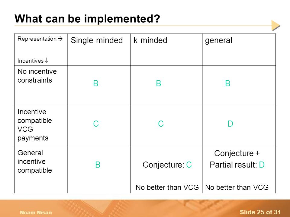 Slide 25 of 31 Noam Nisan What can be implemented.