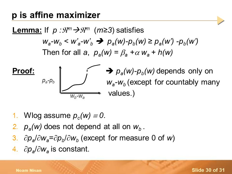Slide 30 of 31 Noam Nisan p is affine maximizer Lemma: If p :  m   m (m≥3) satisfies w a -w b < w' a -w' b  p a (w)-p b (w) ≥ p a (w') -p b (w') Then for all a, p a (w) =  a +  w a + h(w) Proof:  p a (w)-p b (w) depends only on w a -w b (except for countably many values.) 1.