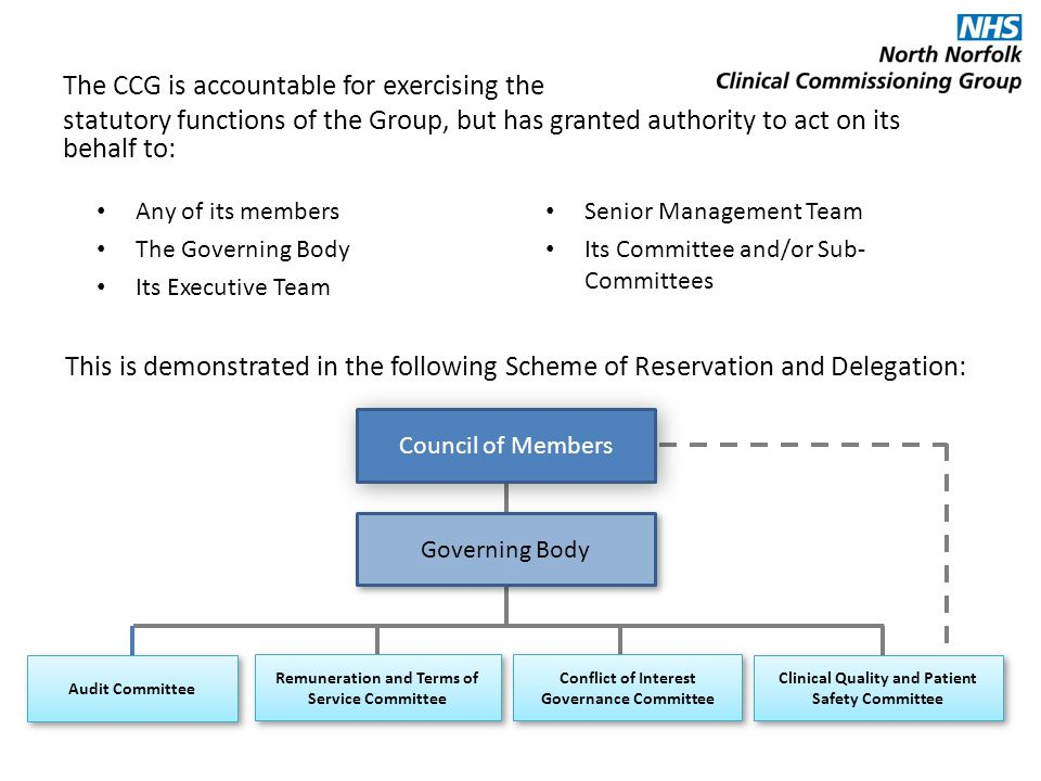 The CCG is accountable for exercising the statutory functions of the Group, but has granted authority to act on its behalf to: Audit Committee Clinical Quality and Patient Safety Committee Conflict of Interest Governance Committee Remuneration and Terms of Service Committee This is demonstrated in the following Scheme of Reservation and Delegation: Any of its members The Governing Body Its Executive Team Senior Management Team Its Committee and/or Sub- Committees Council of Members Governing Body