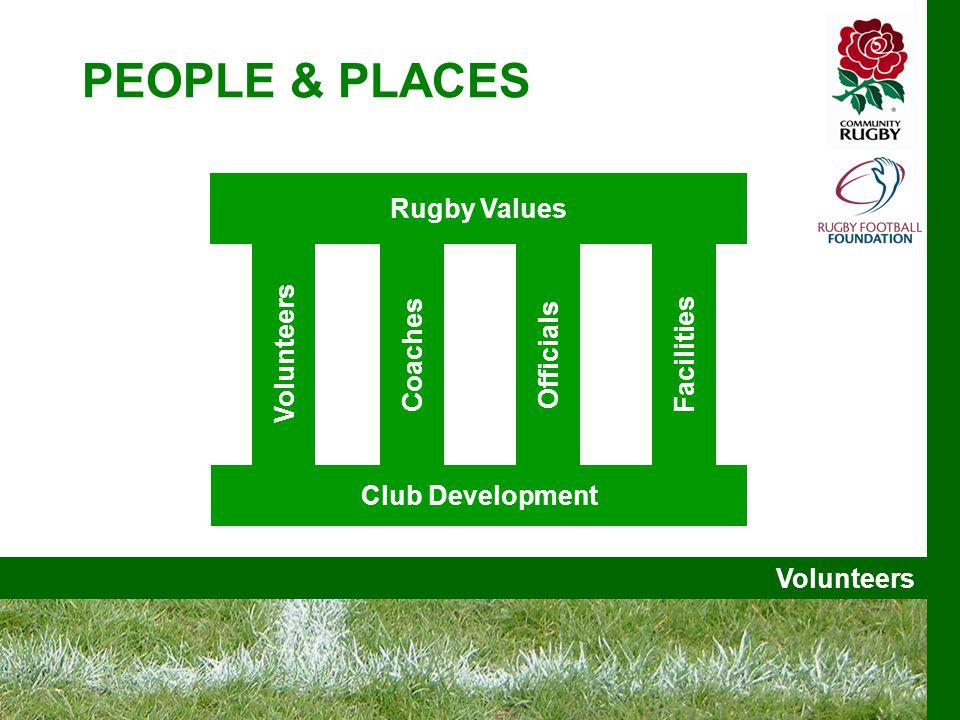 Volunteers PEOPLE & PLACES Rugby Values Club Development Volunteers CoachesOfficialsFacilities