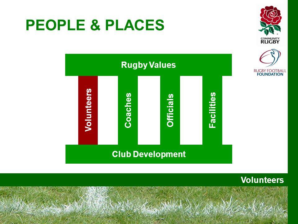 Volunteers PEOPLE & PLACES Club Development Volunteers CoachesOfficialsFacilities Rugby Values