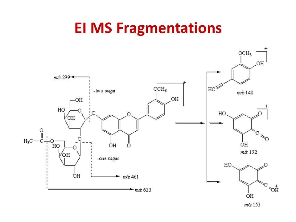 EI MS Fragmentations