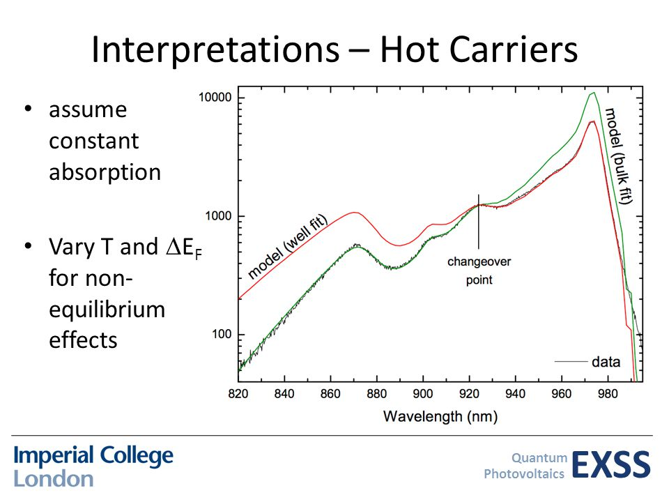 EXSS Quantum Photovoltaics Interpretations – Hot Carriers assume constant absorption Vary T and  E F for non- equilibrium effects