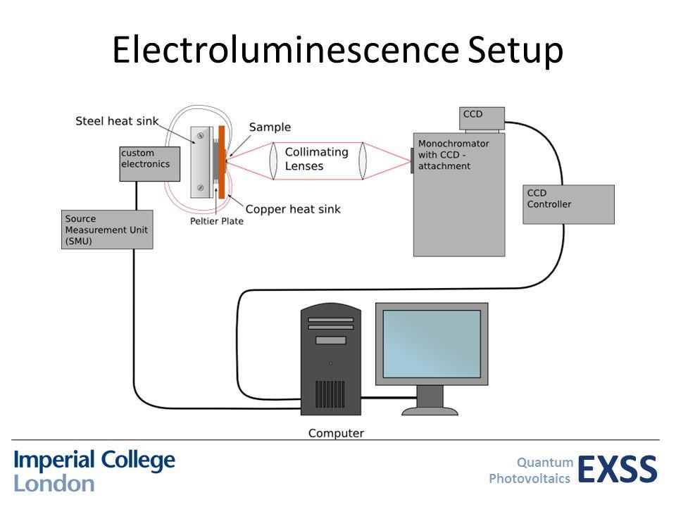 EXSS Quantum Photovoltaics Electroluminescence Setup