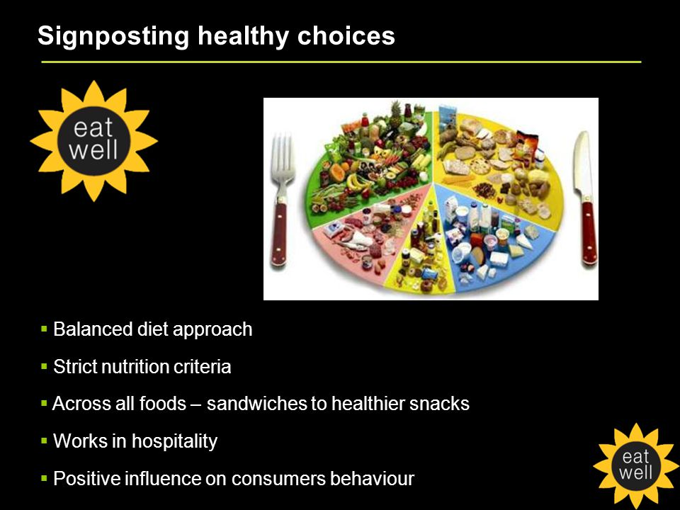 Signposting healthy choices  Balanced diet approach  Strict nutrition criteria  Across all foods – sandwiches to healthier snacks  Works in hospitality  Positive influence on consumers behaviour