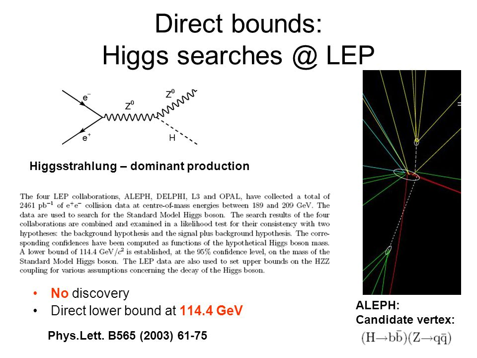 Direct bounds: Higgs searches @ LEP No discovery Direct lower bound at 114.4 GeV Phys.Lett. B565 (2003) 61-75 Higgsstrahlung – dominant production ALE