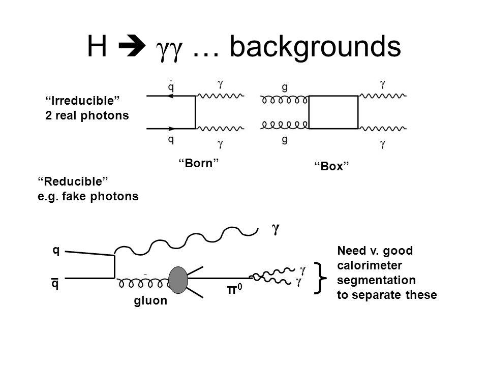 "H  γγ … backgrounds ""Irreducible"" 2 real photons ""Reducible"" e.g. fake photons γ gluon q q _ π0π0 γ γ Need v. good calorimeter segmentation to separa"