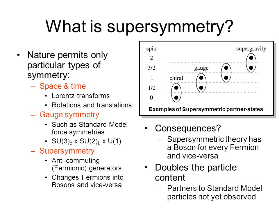 What is supersymmetry? Nature permits only particular types of symmetry: –Space & time Lorentz transforms Rotations and translations –Gauge symmetry S