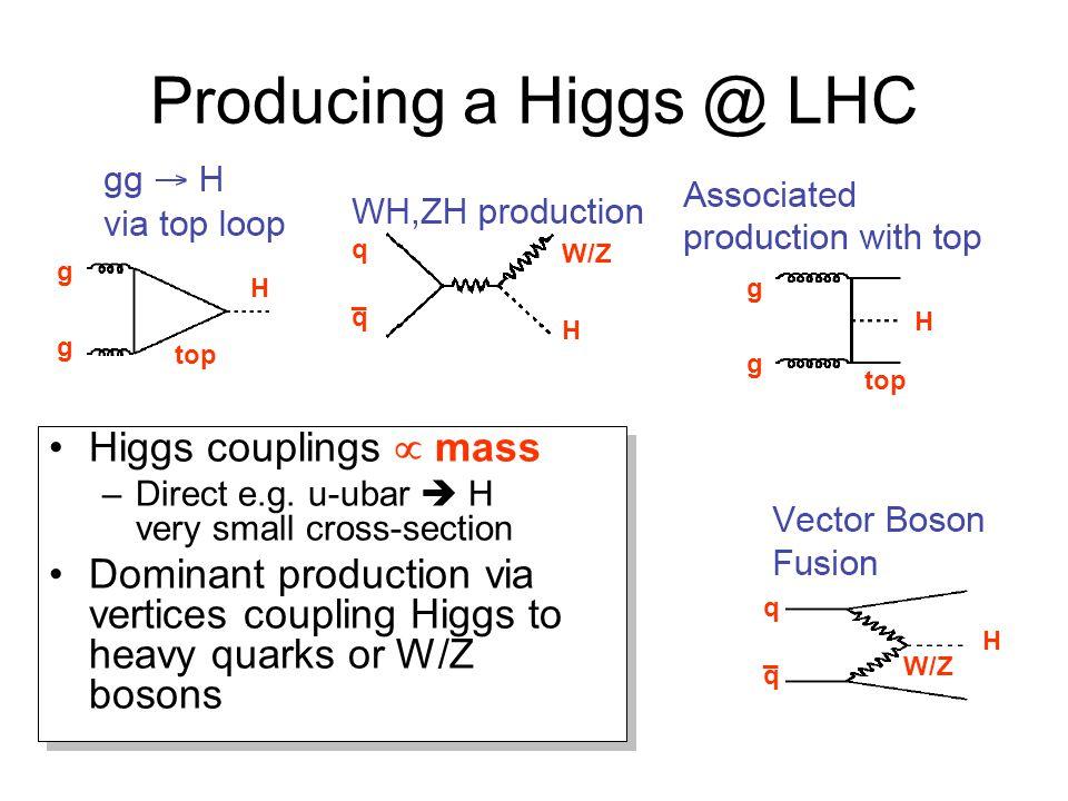 Producing a Higgs @ LHC Higgs couplings  mass –Direct e.g. u-ubar  H very small cross-section Dominant production via vertices coupling Higgs to hea