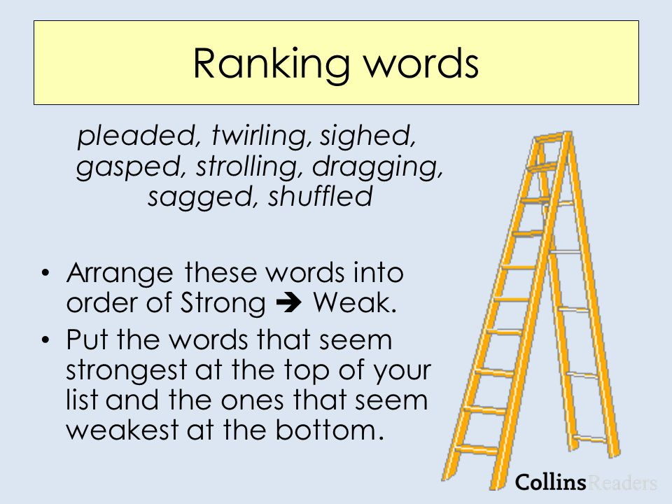 Ranking words pleaded, twirling, sighed, gasped, strolling, dragging, sagged, shuffled Arrange these words into order of Strong  Weak.