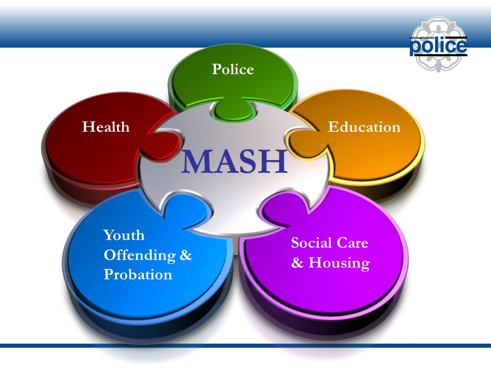 Police Health Social Care & Housing Education MASH Youth Offending & Probation