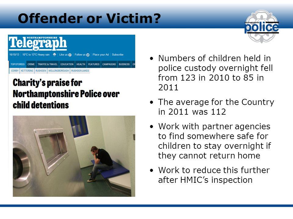 Offender or Victim.