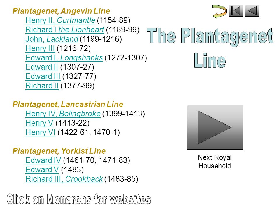 Plantagenet, Angevin Line Henry II, Curtmantle ( ) Richard I the Lionheart ( ) John, Lackland ( ) Henry III ( ) Edward I, Longshanks ( ) Edward II ( ) Edward III ( ) Richard II ( )Henry II, CurtmantleRichard I the LionheartJohn, LacklandHenry IIIEdward I, LongshanksEdward IIEdward IIIRichard II Plantagenet, Lancastrian Line Henry IV, Bolingbroke ( ) Henry V ( ) Henry VI ( , )Henry IV, BolingbrokeHenry VHenry VI Plantagenet, Yorkist Line Edward IV ( , ) Edward V (1483) Richard III, Crookback ( )Edward IVEdward VRichard III, Crookback Next Royal Household