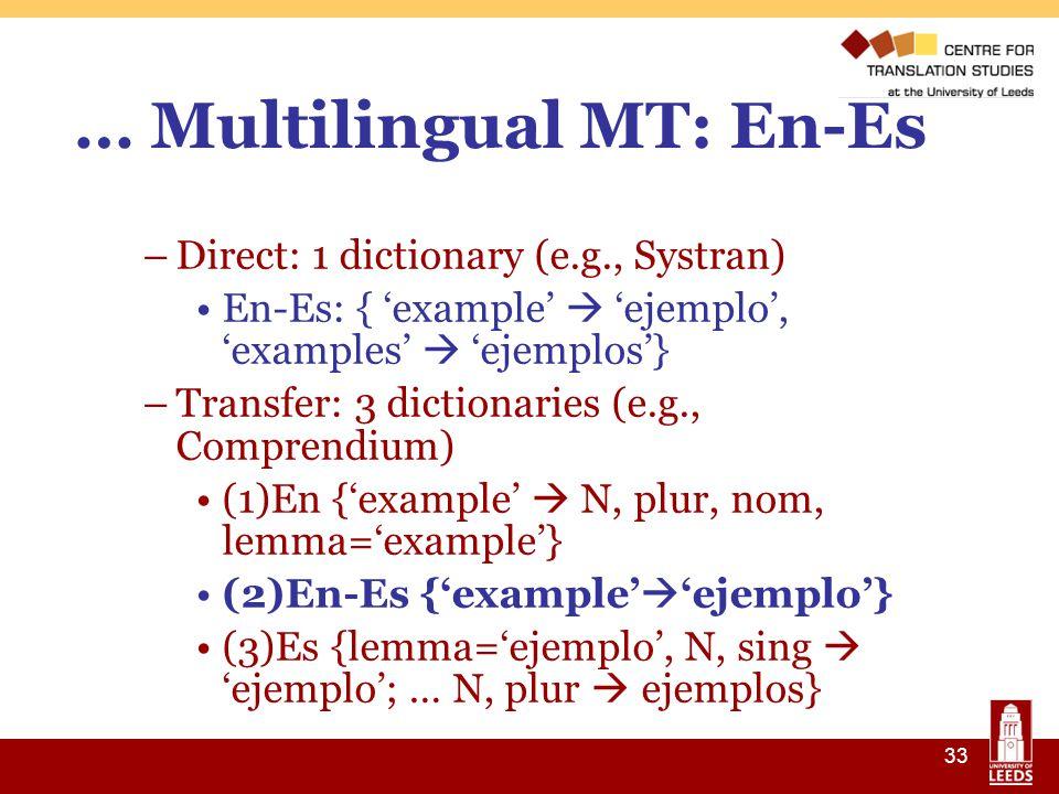 33 … Multilingual MT: En-Es –Direct: 1 dictionary (e.g., Systran)  En-Es: { 'example'  'ejemplo', 'examples'  'ejemplos'} –Transfer: 3 dictionaries (e.g., Comprendium)  (1)En {'example'  N, plur, nom, lemma='example'} (2)En-Es {'example'  'ejemplo'} (3)Es {lemma='ejemplo', N, sing  'ejemplo'; … N, plur  ejemplos}