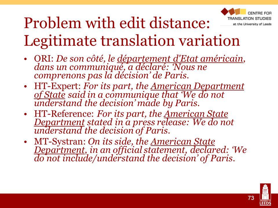 73 Problem with edit distance: Legitimate translation variation ORI: De son côté, le département d Etat américain, dans un communiqué, a déclaré: 'Nous ne comprenons pas la décision' de Paris.