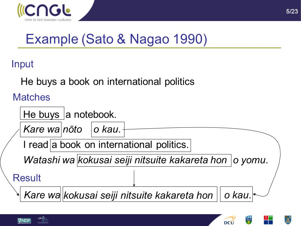 5/23 He buys a book on international politics Input Matches He buys a notebook.