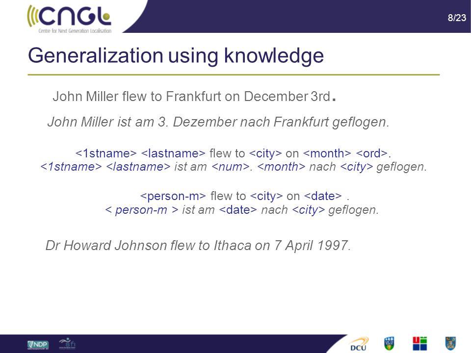8/23 Generalization using knowledge John Miller flew to Frankfurt on December 3rd. John Miller ist am 3. Dezember nach Frankfurt geflogen. flew to on.
