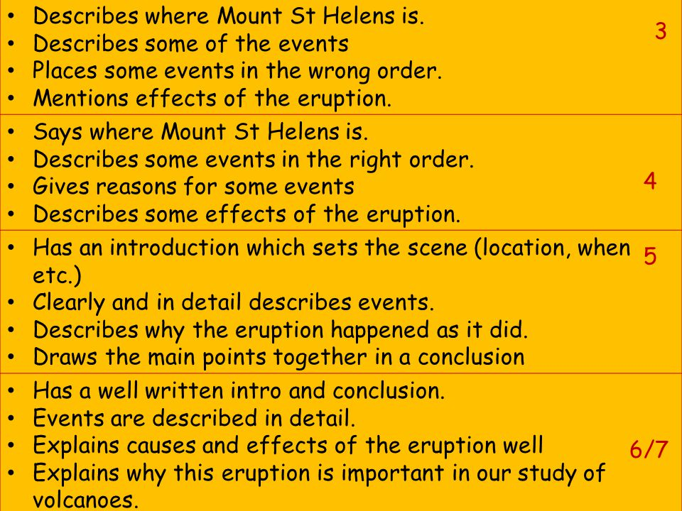 Describes where Mount St Helens is.
