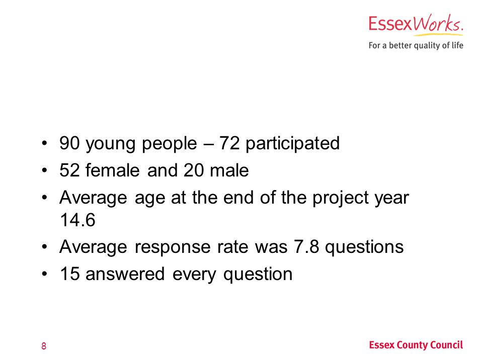 90 young people – 72 participated 52 female and 20 male Average age at the end of the project year 14.6 Average response rate was 7.8 questions 15 answered every question 8