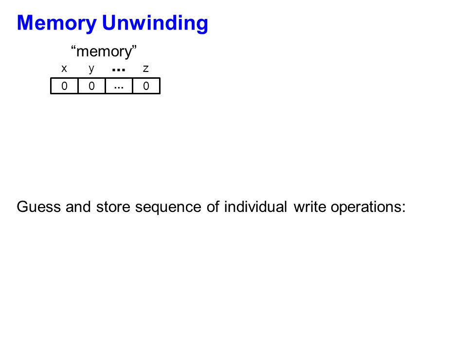 Memory Unwinding xy... z memory Guess and store sequence of individual write operations: