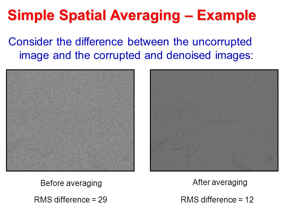 Simple Spatial Averaging – Example Consider the difference between the uncorrupted image and the corrupted and denoised images: Before averaging After