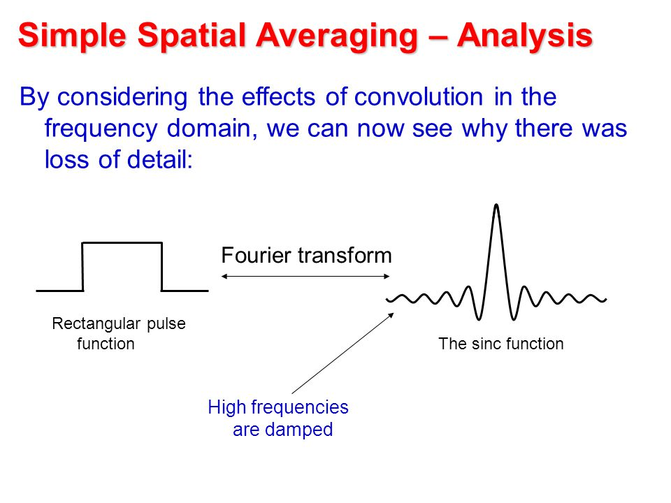 Simple Spatial Averaging – Analysis By considering the effects of convolution in the frequency domain, we can now see why there was loss of detail: Re