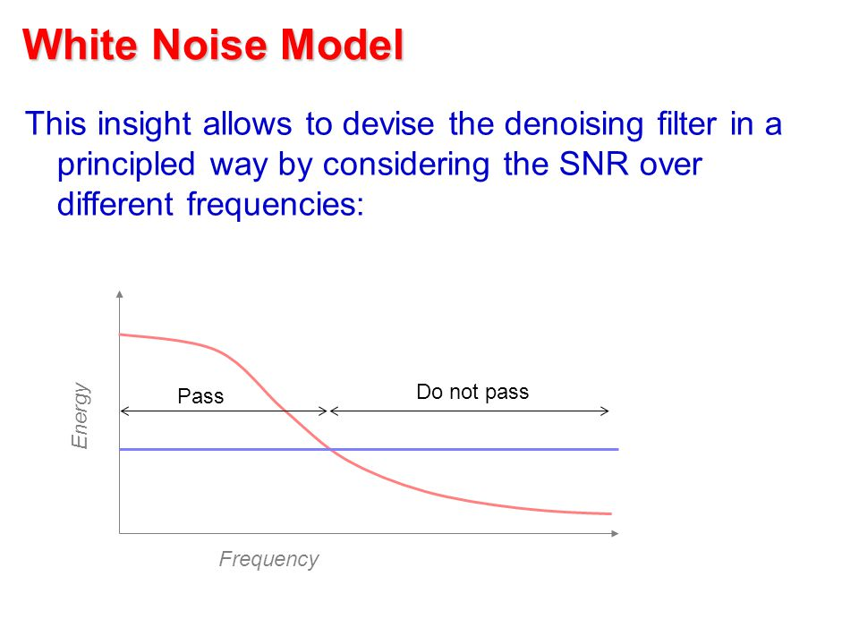 Frequency Energy White Noise Model This insight allows to devise the denoising filter in a principled way by considering the SNR over different freque