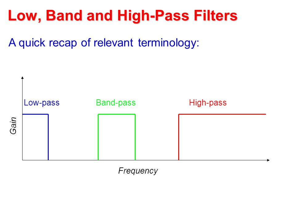 Low, Band and High-Pass Filters A quick recap of relevant terminology: Frequency Gain Low-passBand-passHigh-pass