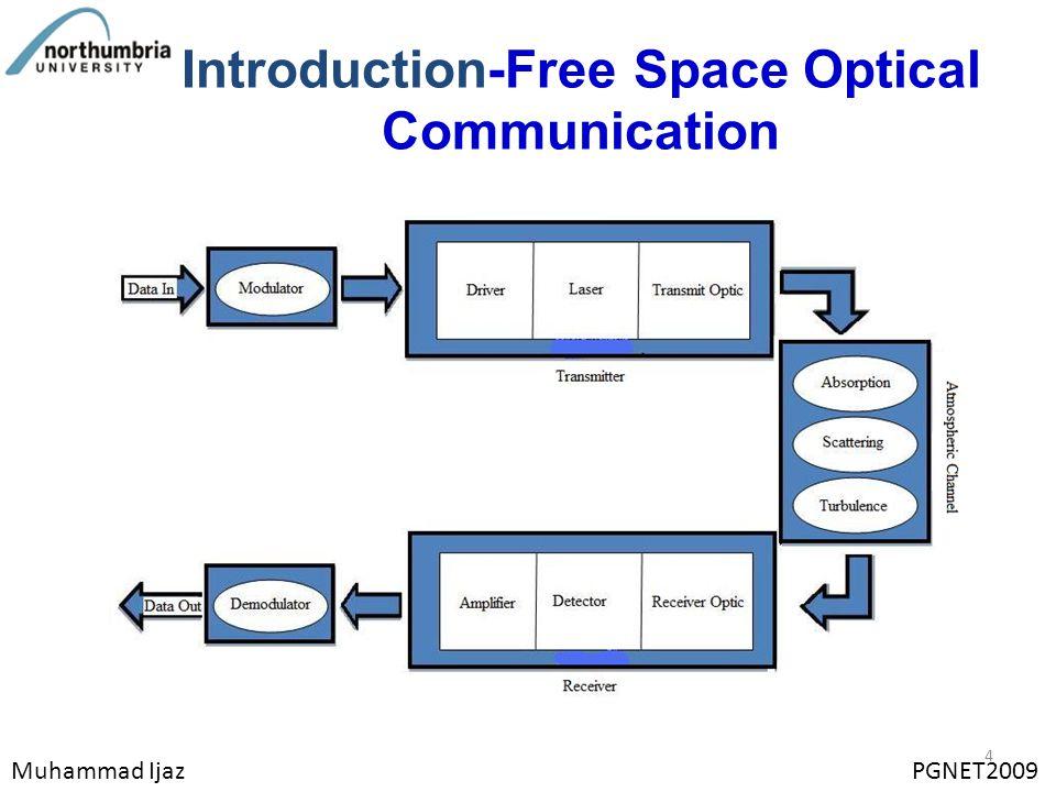 Introduction-Free Space Optical Communication Muhammad IjazPGNET2009 4