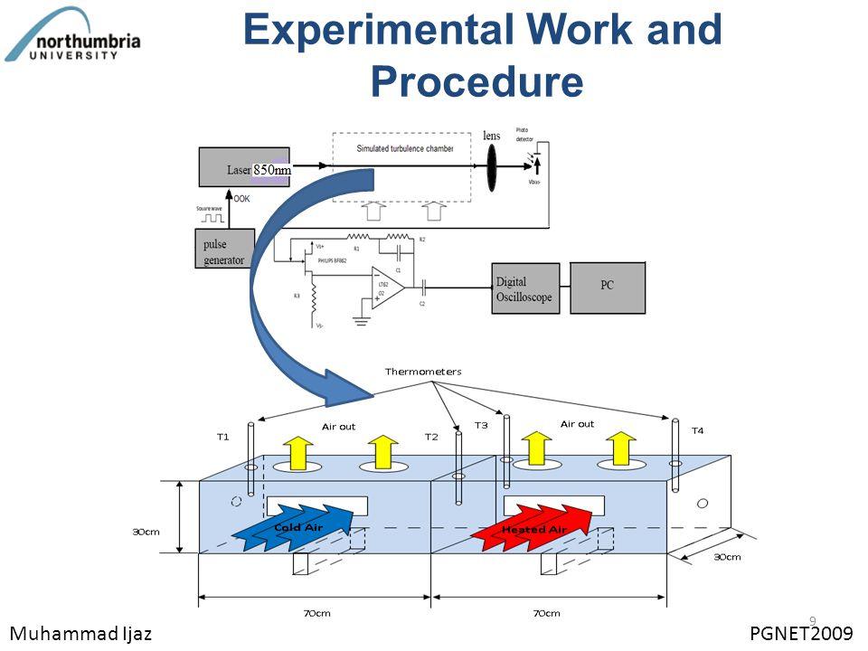 Experimental Work and Procedure Muhammad IjazPGNET2009 9