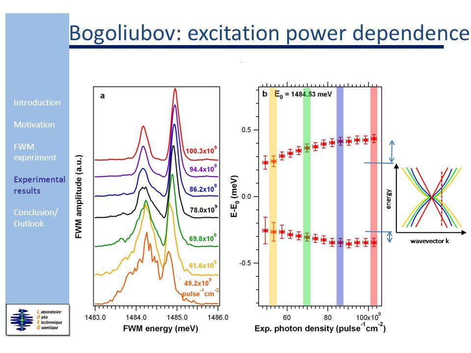 k = 1 µm -1 Arb. Int. = 16 evolution in excitation power: (@ delay time  =5.7ps) Bogoliubov: excitation power dependence Introduction Motivation FWM