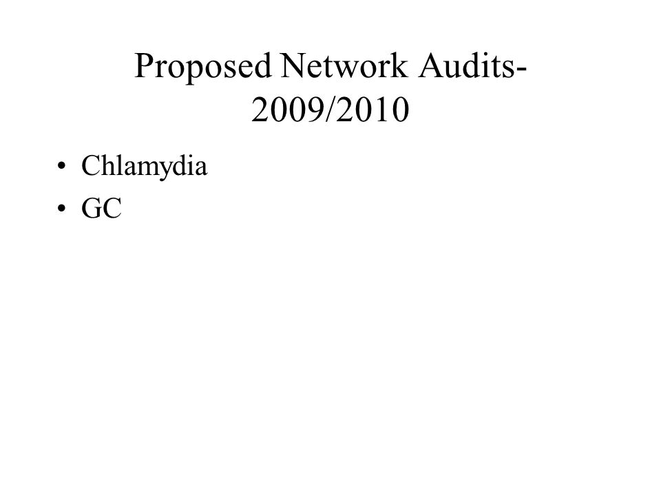 Proposed Network Audits- 2009/2010 Chlamydia GC