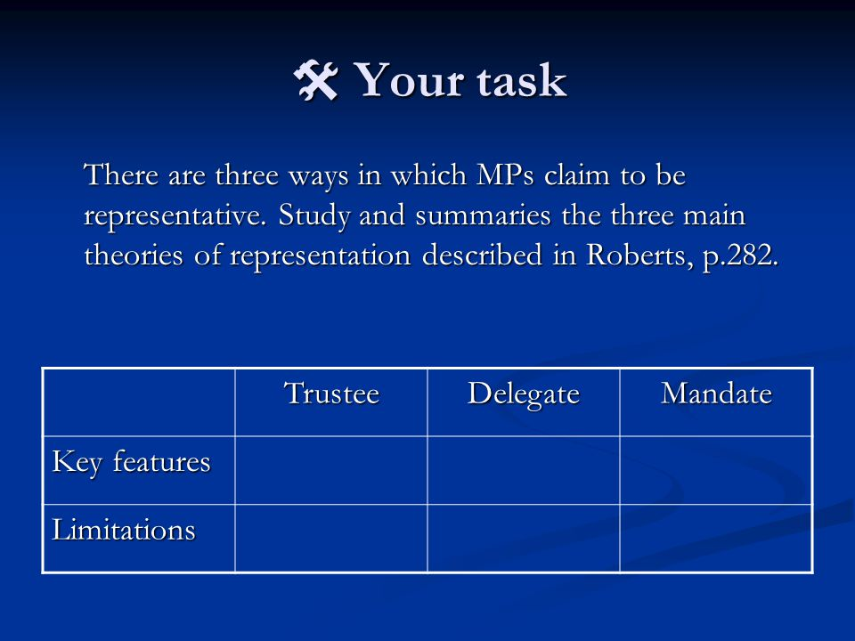  Your task There are three ways in which MPs claim to be representative.