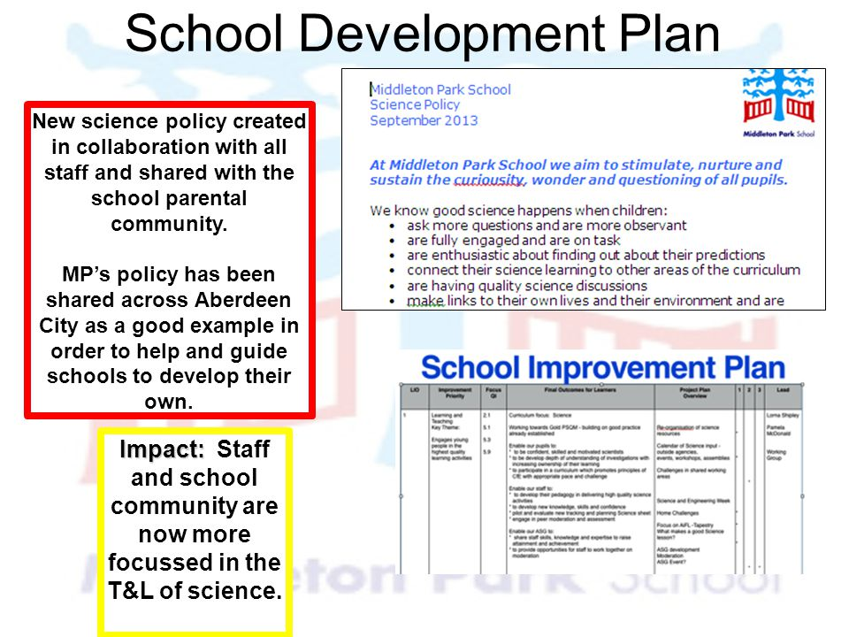 School Development Plan New science policy created in collaboration with all staff and shared with the school parental community. MP's policy has been