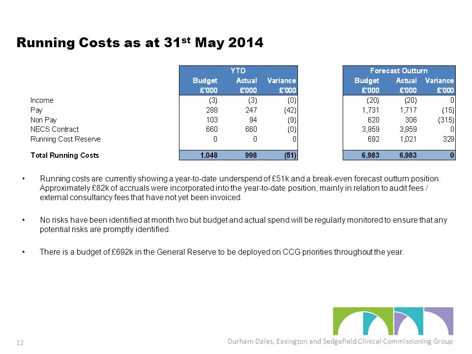 Running Costs as at 31 st May 2014 Running costs are currently showing a year-to-date underspend of £51k and a break-even forecast outturn position.