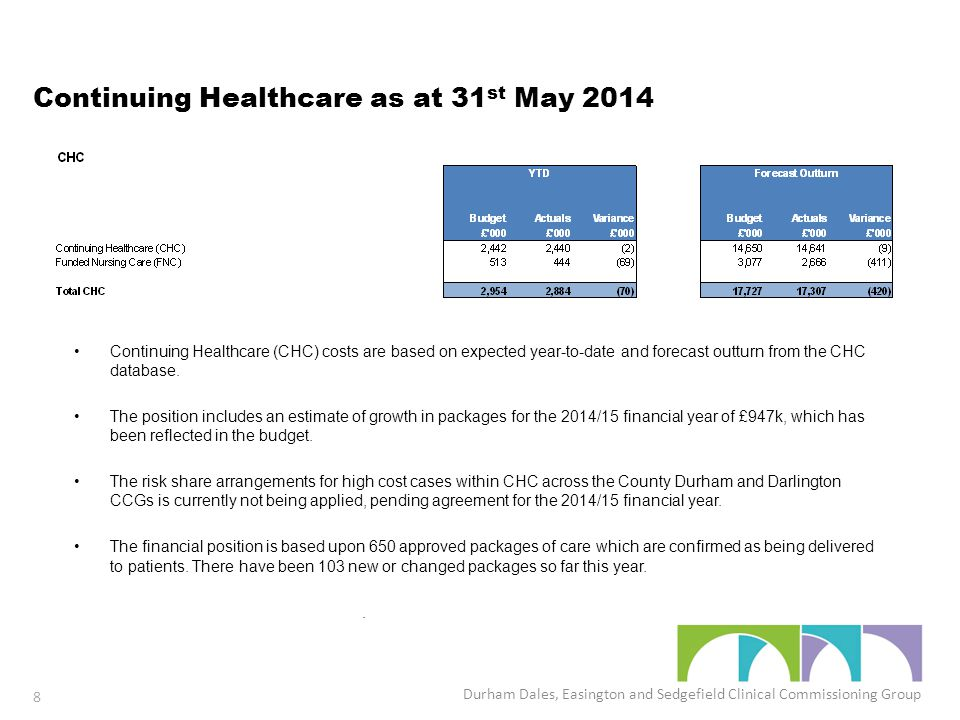 Continuing Healthcare as at 31 st May 2014 Continuing Healthcare (CHC) costs are based on expected year-to-date and forecast outturn from the CHC database.