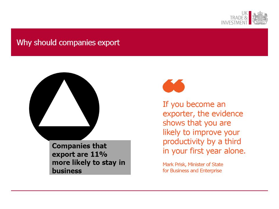 Why should companies export Companies that export are 11% more likely to stay in business