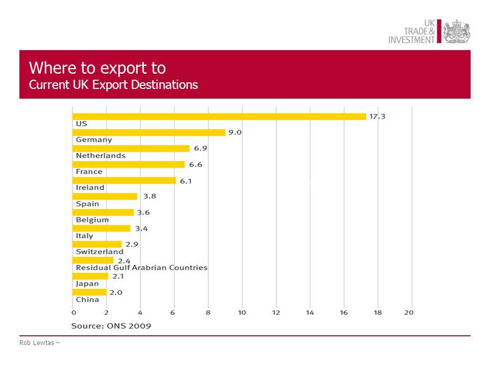 Changing Export Market Destinations Rob Lewtas –