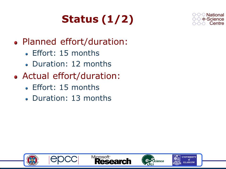 Status (1/2) Planned effort/duration: Effort: 15 months Duration: 12 months Actual effort/duration: Effort: 15 months Duration: 13 months