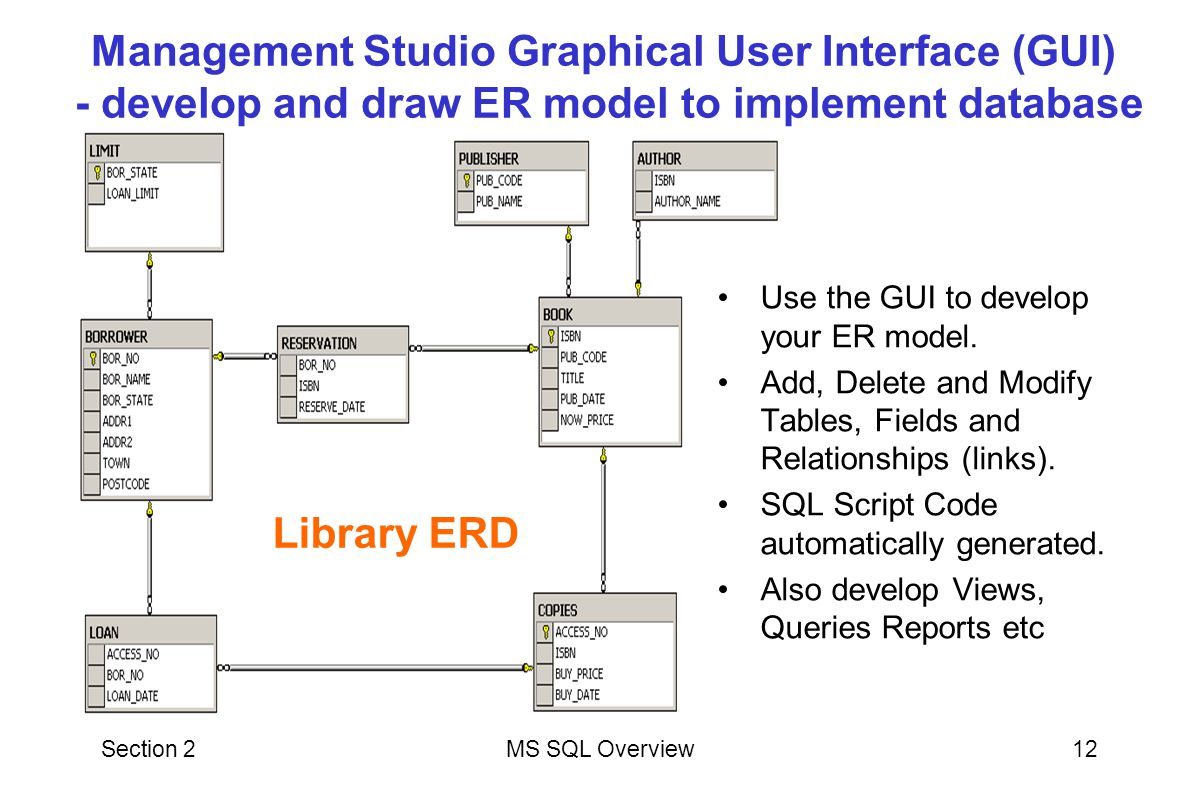 Section 2MS SQL Overview12 Management Studio Graphical User Interface (GUI) - develop and draw ER model to implement database Library ERD Use the GUI