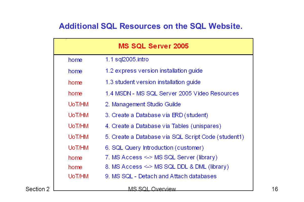 Section 2MS SQL Overview16 Additional SQL Resources on the SQL Website.