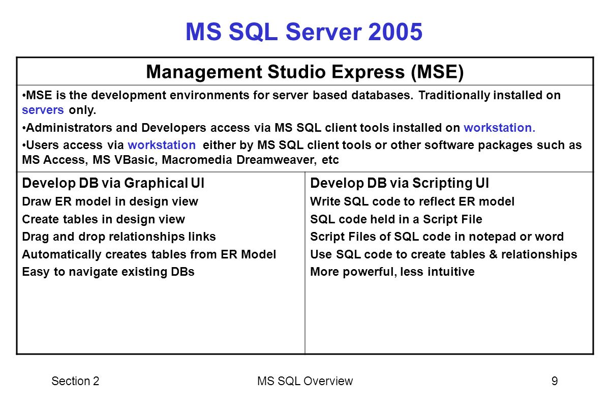 Section 2MS SQL Overview9 MS SQL Server 2005 Management Studio Express (MSE) MSE is the development environments for server based databases. Tradition