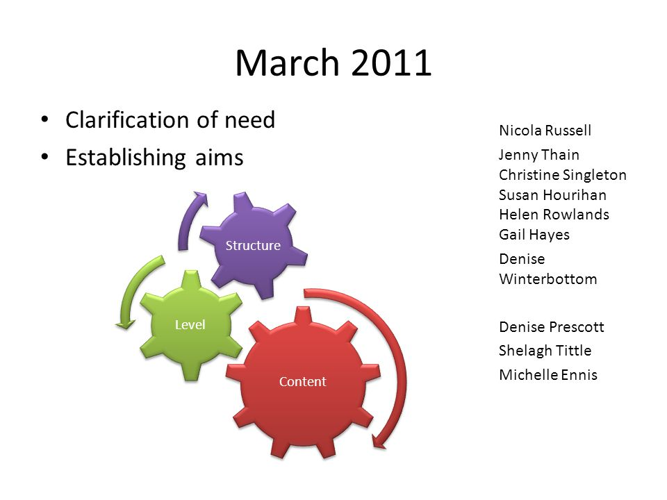 March 2011 Clarification of need Establishing aims Nicola Russell Jenny Thain Christine Singleton Susan Hourihan Helen Rowlands Gail Hayes Denise Winterbottom Denise Prescott Shelagh Tittle Michelle Ennis Content Level Structure