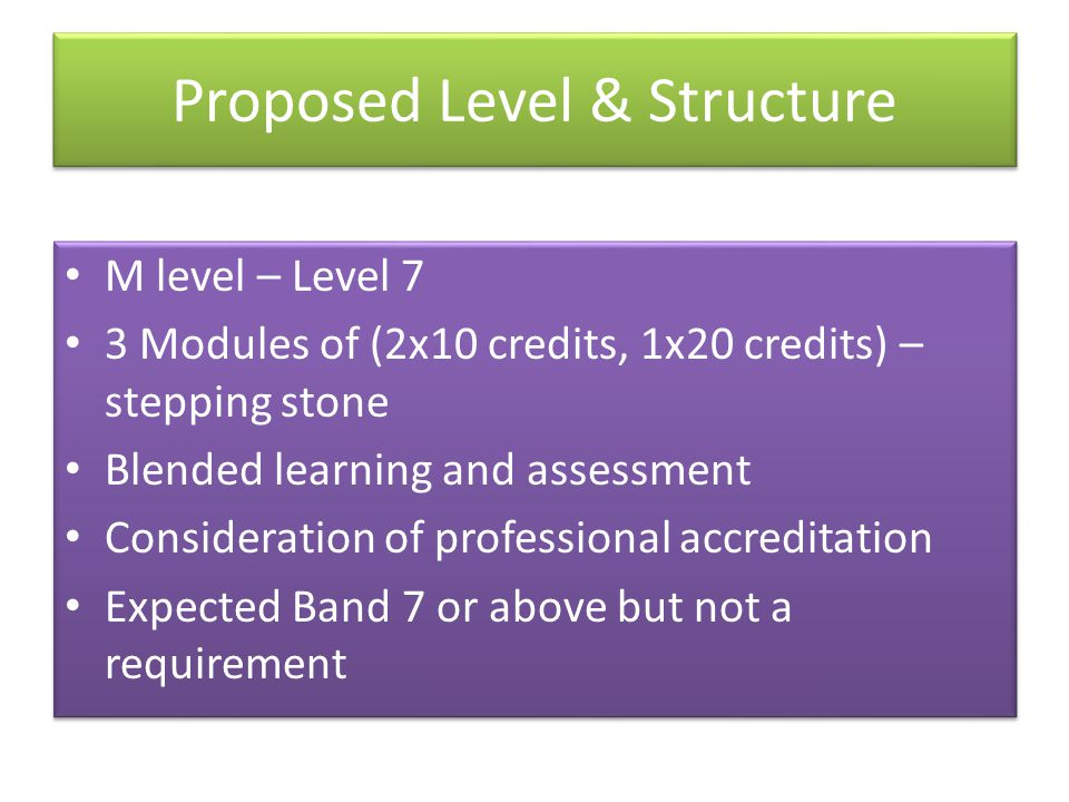 Proposed Level & Structure M level – Level 7 3 Modules of (2x10 credits, 1x20 credits) – stepping stone Blended learning and assessment Consideration of professional accreditation Expected Band 7 or above but not a requirement M level – Level 7 3 Modules of (2x10 credits, 1x20 credits) – stepping stone Blended learning and assessment Consideration of professional accreditation Expected Band 7 or above but not a requirement
