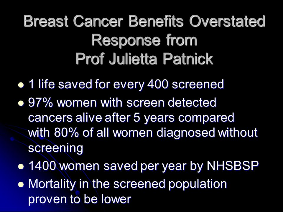 Breast Cancer Benefits Overstated Response from Prof Julietta Patnick 1 life saved for every 400 screened 1 life saved for every 400 screened 97% wome