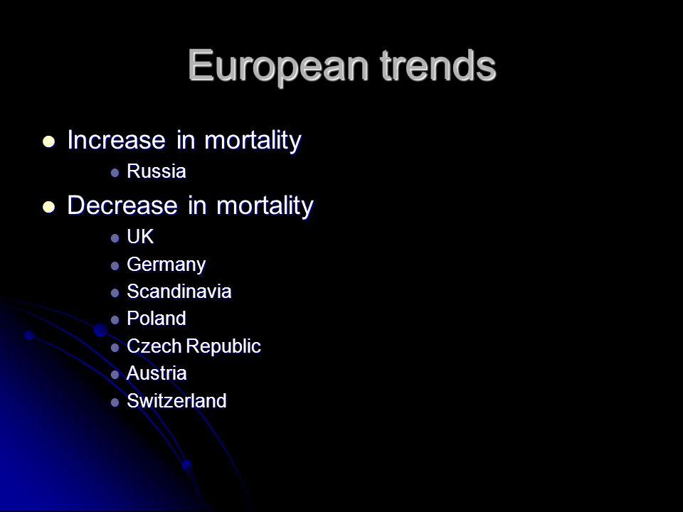 European trends Increase in mortality Increase in mortality Russia Russia Decrease in mortality Decrease in mortality UK UK Germany Germany Scandinavi