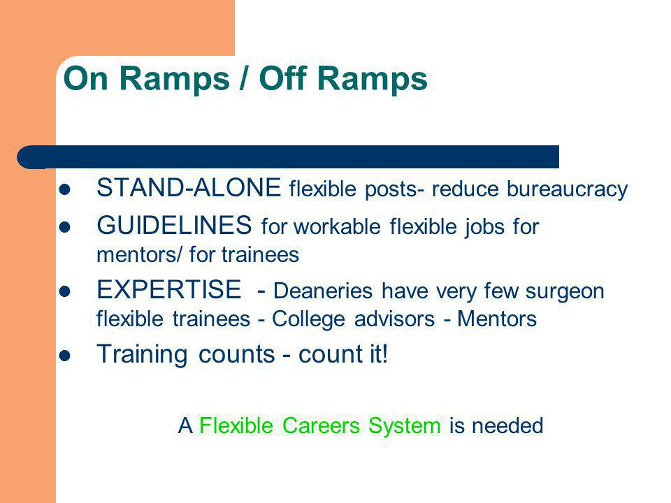 On Ramps / Off Ramps STAND-ALONE flexible posts- reduce bureaucracy GUIDELINES for workable flexible jobs for mentors/ for trainees EXPERTISE - Deaneries have very few surgeon flexible trainees - College advisors - Mentors Training counts - count it.