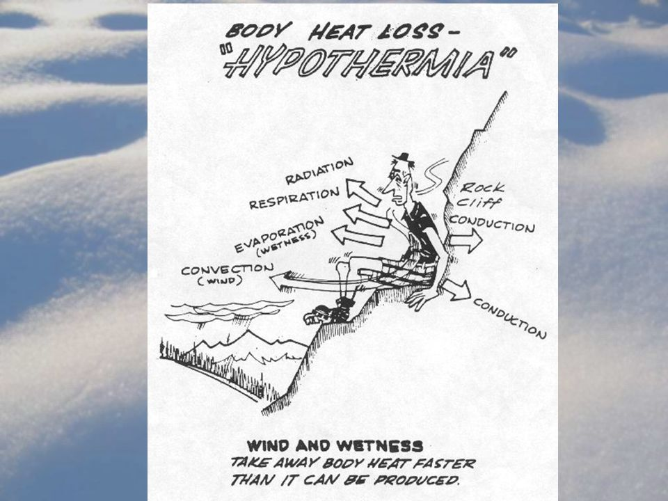 SEVERE HYPOTHERMIA Shivering stops Unconsciousness Apparent death Death