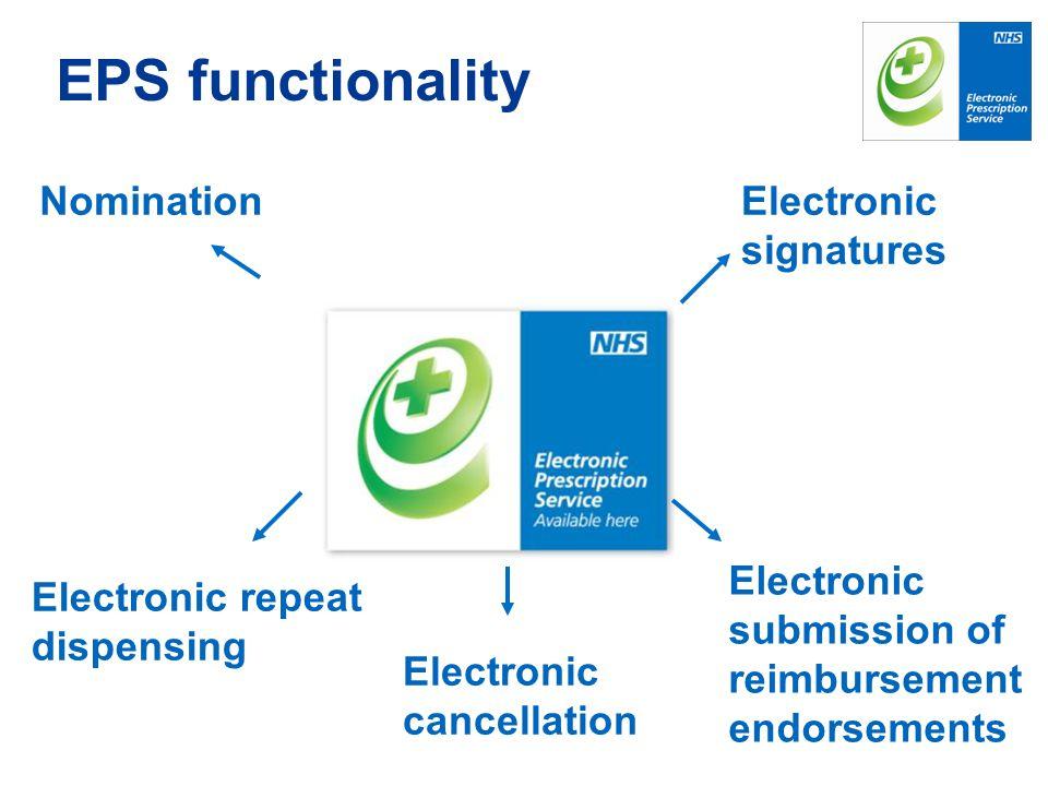 Electronic signatures Electronic repeat dispensing Electronic cancellation Nomination Electronic submission of reimbursement endorsements EPS functionality